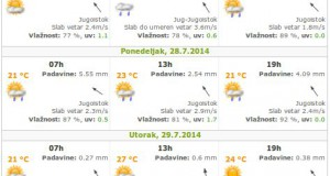 prognoza-nedelja-utorak-jul