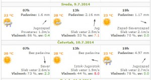 vremenska-prognoza-8-jul-11-jul