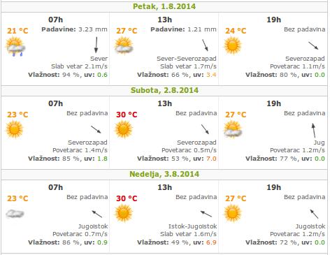 prognoza-vikend-avgust